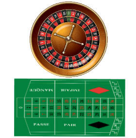Wheel and table layout of French roulette